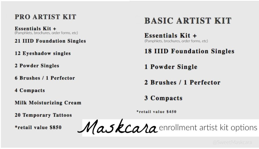 become a maskcara artist
