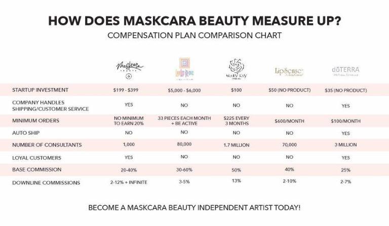 maskcara beauty