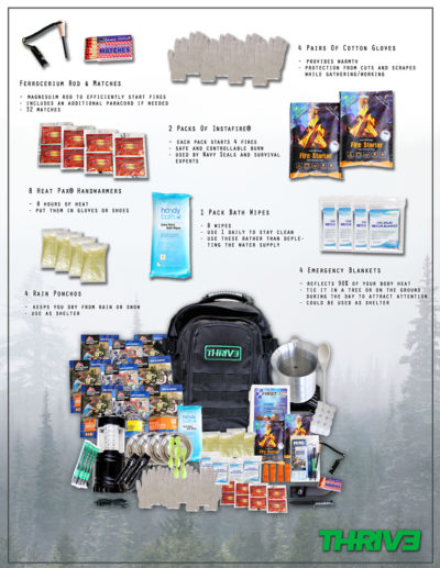 emergency preparedness 72 hour kit